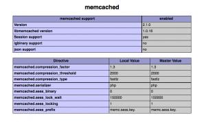 phpinfoのmemcached欄